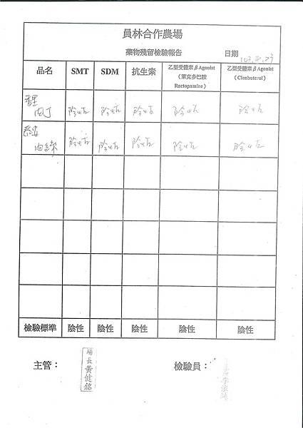 肉品-藥物殘留檢驗表---102學年下學期第11周