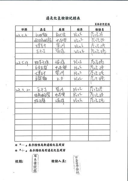 過氧化氫檢驗紀錄表---102學年下學期第15週