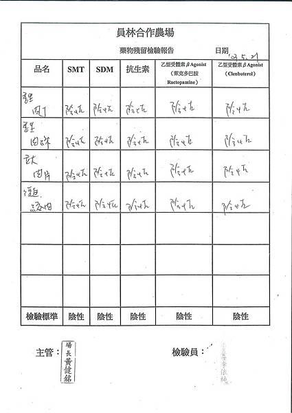 肉品-藥物殘留檢驗表---102學年下學期第15週