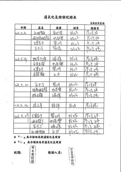 過氧化氫檢驗紀錄表---102學年下學期第16週