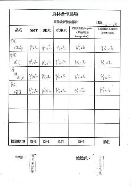 肉品-藥物殘留檢驗表---102學年下學期第16週