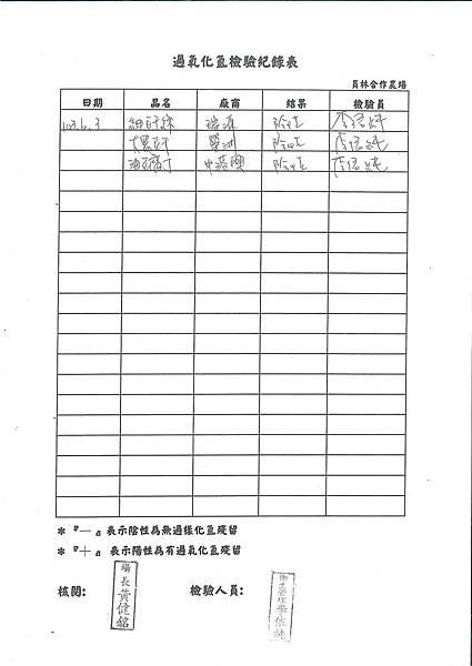 過氧化氫檢驗紀錄表---102學年下學期第17週