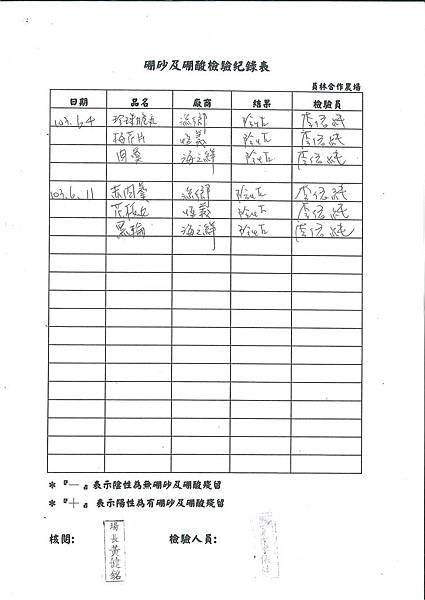 硼砂及硼酸檢驗紀錄表---102學年下學期第18週
