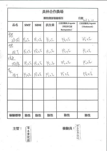 肉品-藥物殘留檢驗表---102學年下學期第18週