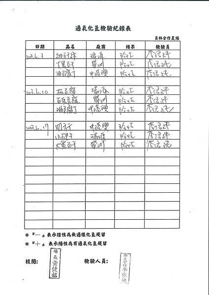 過氧化氫檢驗紀錄表---102學年下學期第19週