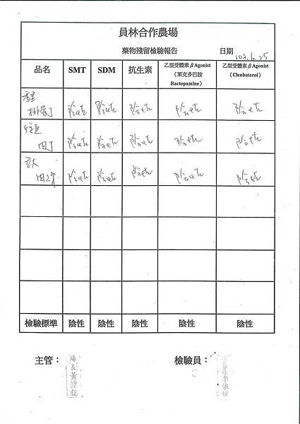 肉品-藥物殘留檢驗表---102學年下學期第20週