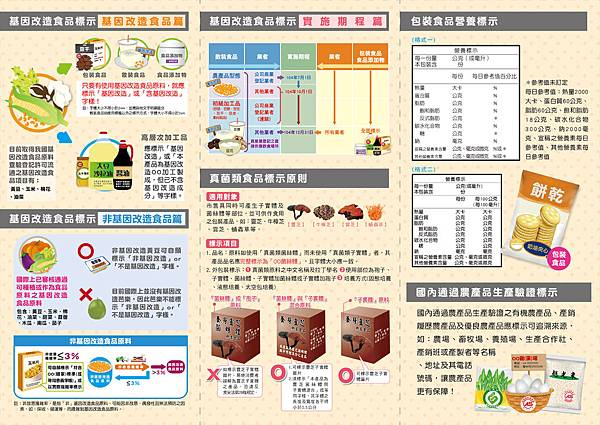 食品標示新制摺頁-02
