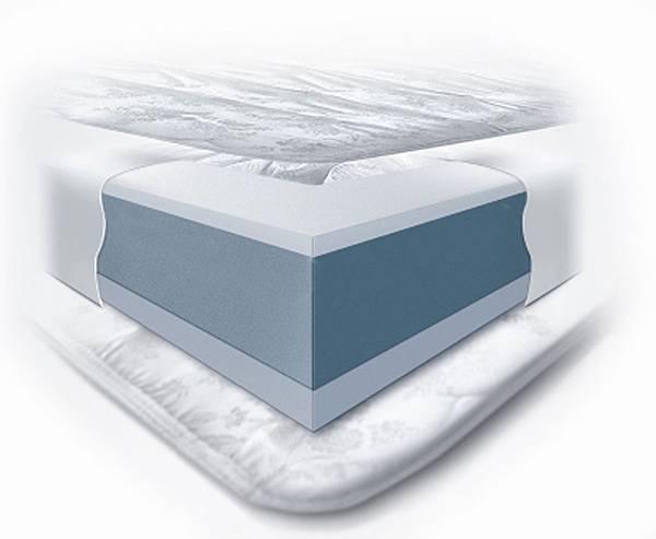 獨立筒床墊4.jpg