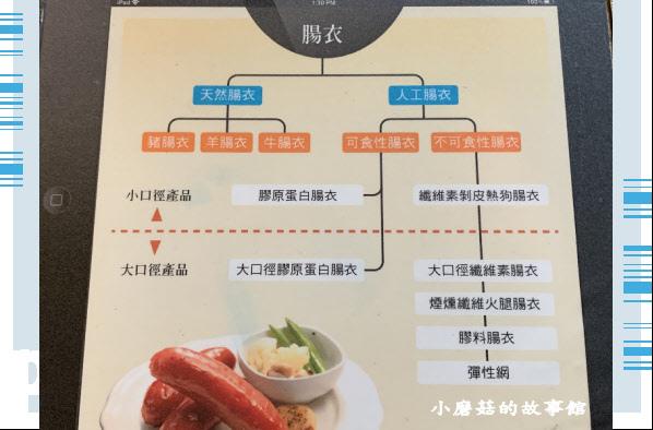 109.6.7.(33)台南-黑橋牌香腸博物館.JPG