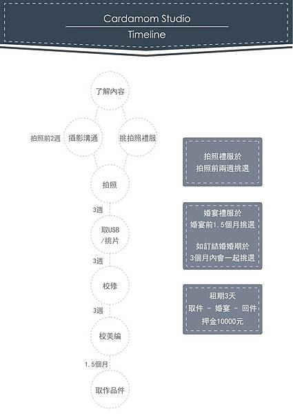 timeline_20201025_181841