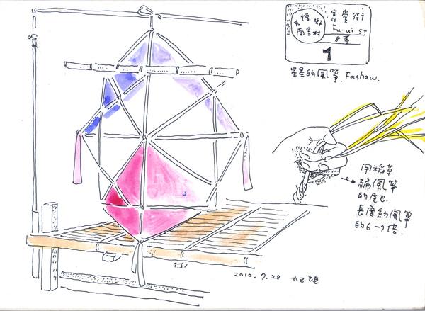 風箏製作.jpg
