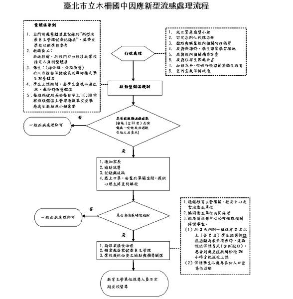 流程圖.bmp