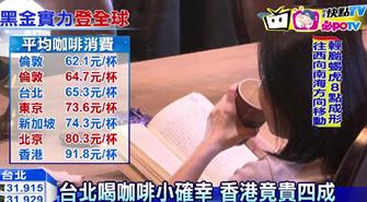 2016年11月26日十大適合喝咖啡城市 「中華民國台北」亞洲唯一上榜