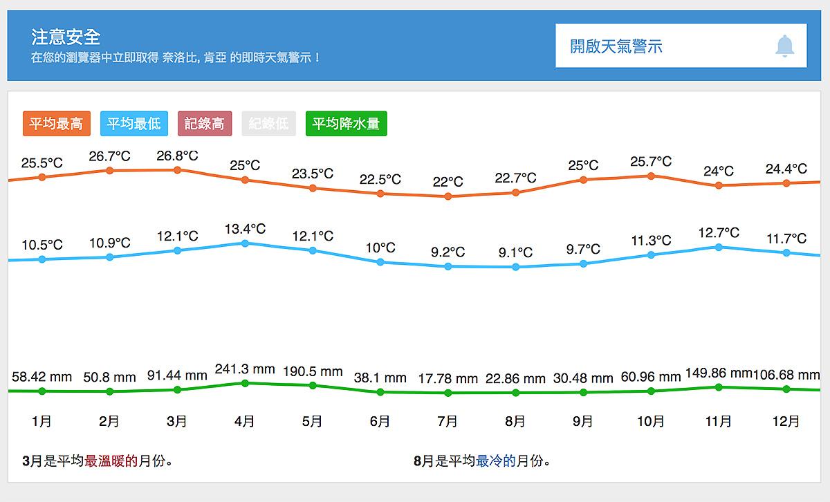 pre K weather.jpg