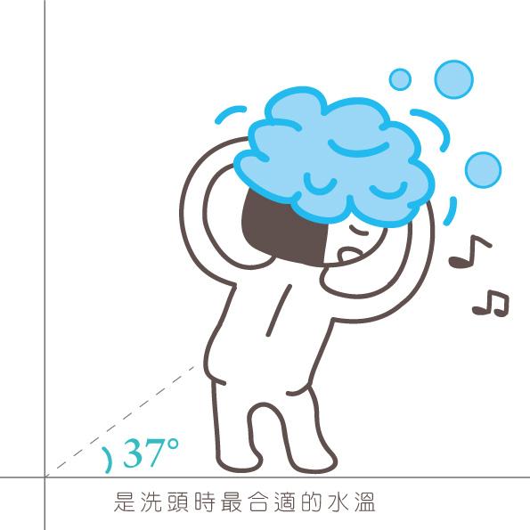 0328_37度是洗頭時最合適的水溫