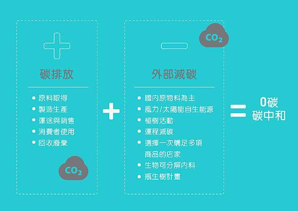 碳簡報.jpg