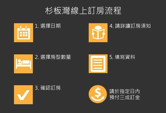 booking-online-procedure.jpg