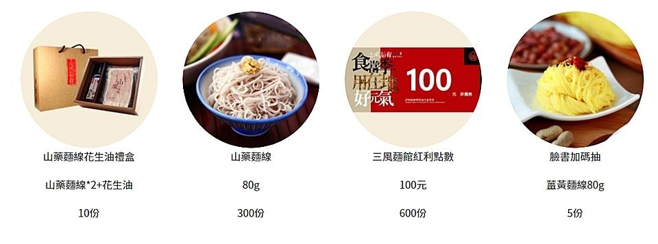 三風麵館-Q%26;A趣味食光答題抽好禮獎項介紹.jpg