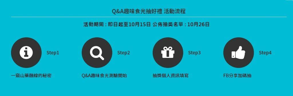 三風麵館-Q%26;A趣味食光答題抽好禮活動流程.jpg