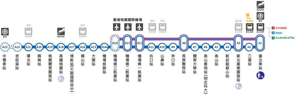 機場捷運營運路線.jpg