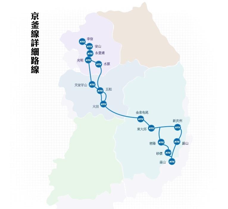 韓國KTX京釜線.jpg
