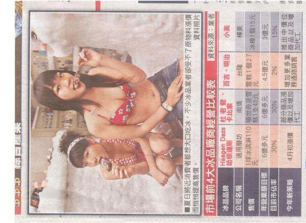 感謝97/04/20蘋果日報報導
