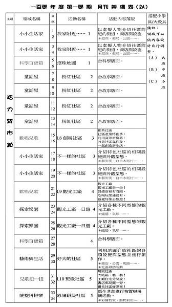 01 2A主題架構1 教冊格式範例圖.jpg