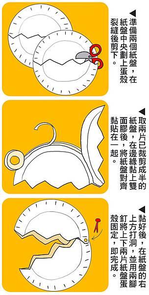動手玩創意_紙盤孵小雞01.jpg