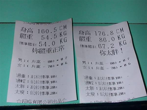 20051224DSCN6247 (1).JPG