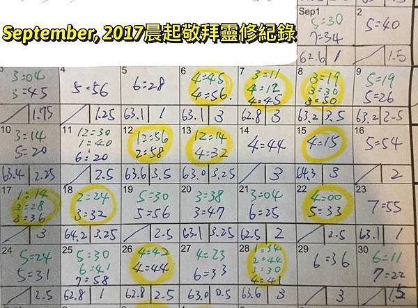 九月2017敬拜紀錄表