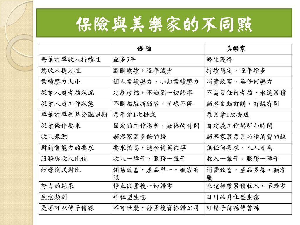 保險事業_Page_3.jpg
