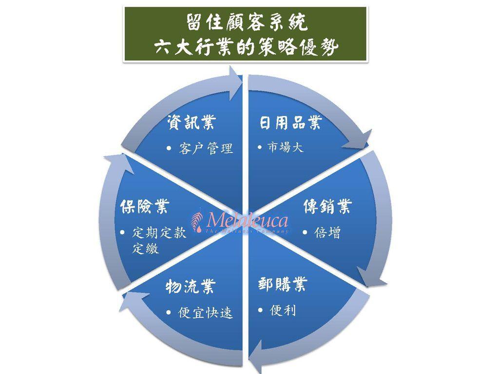 保險事業_Page_4.jpg