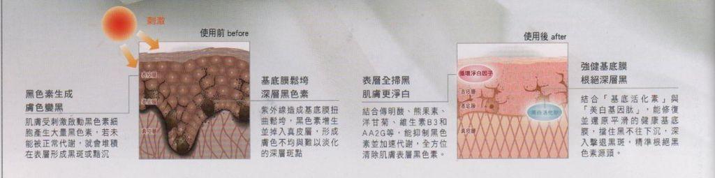 2010美樂家產品目錄(台)_Page_087