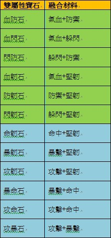 萌飛仙07312013002.jpg