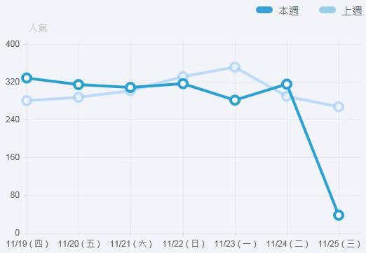 2015-11-25_081402.JPG