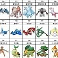 寶可夢圖鑑 (16).jpg
