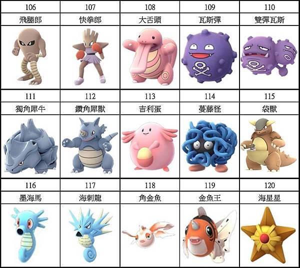 寶可夢圖鑑 (08).jpg