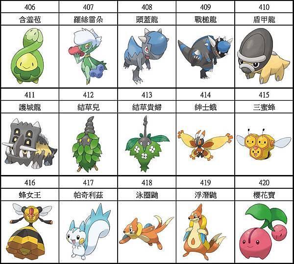 寶可夢圖鑑 (28).jpg