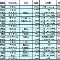 台灣小百岳_200323_頁面_1.jpg