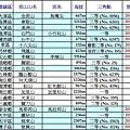 台灣小百岳_200323_頁面_2.jpg