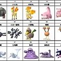 寶可夢圖鑑_200603_頁面_06.jpg