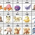 寶可夢圖鑑_200603_頁面_04.jpg