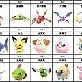 寶可夢圖鑑_200603_頁面_12.jpg