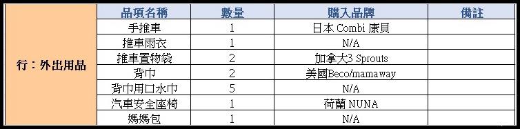 清單5.jpg