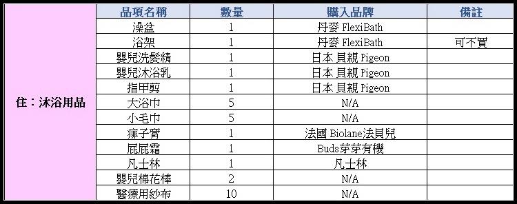 清單4.jpg