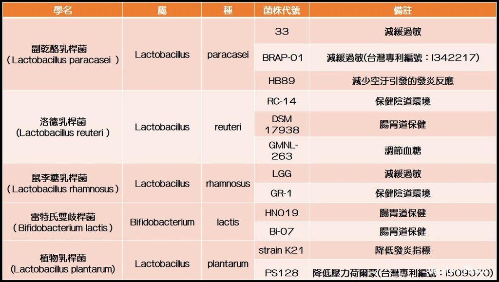 益生菌6.jpg