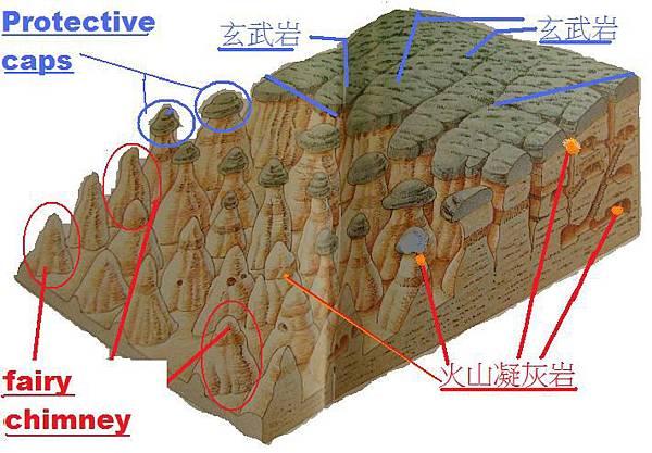Cappadocia Rock Formation