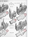 Gothic Church Layout