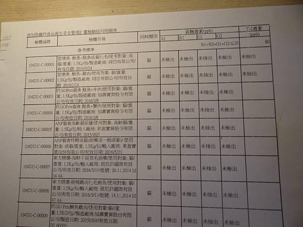 這是您所看不到的真正原始,行政院農委會【104年度加強寵物食品衛生安全管理計畫檢驗結果明細表】檢驗結果明細表,T-2毒素部份