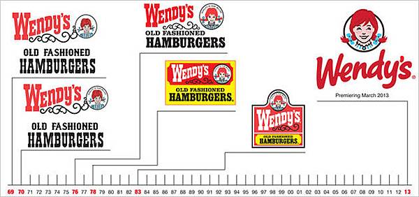 the_history_of_wendys